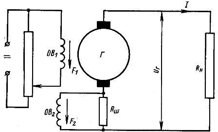 Принципиальная схема регулирования напряжения генератора постоянного тока