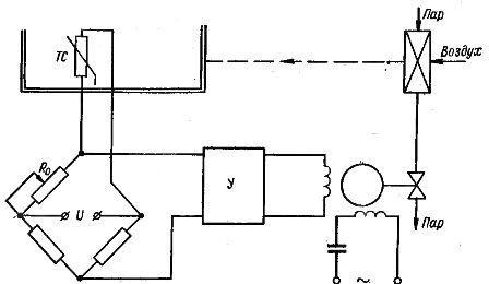 Схема интегрального регулирования температуры воздуха