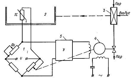 Схема пропорционального регулирования температуры воздуха