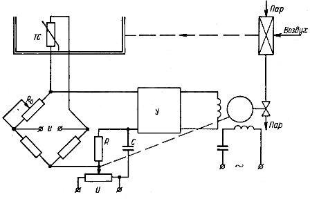Схема изодромного регулирования температуры воздуха