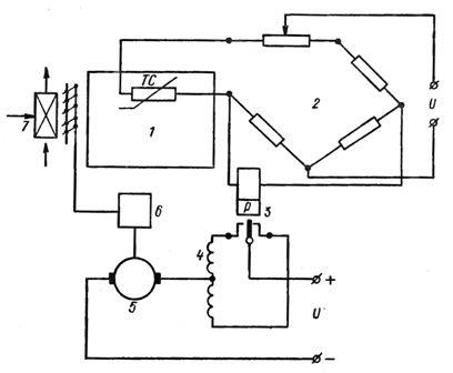 Принципиальная схема двухпозиционного регулирования температуры воздуха