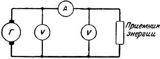Схема включения амперметра и вольтметра