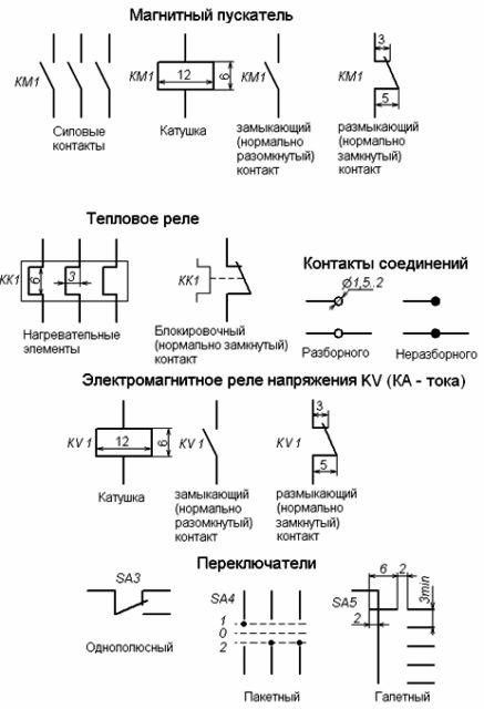 Sv обозначение на схеме