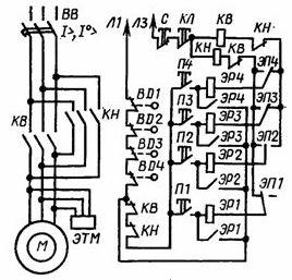 Схемы электропривода грузового лифта