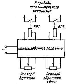 Упрощенная структурная схема балансного реле типа БР-3