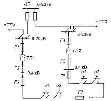 Петлевая схема сети напряжением 6 - 20 кВ и 0,4 кВ