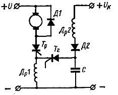 Тиристорный электропривод с широтно-импульсным управлением