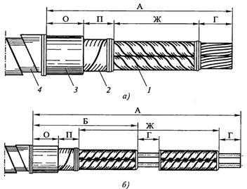 Разделка кабеля для монтажа заделок КВЭп (а) и КВЭз (б)