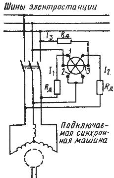 Схема включения синхроноскопа электромагнитной системы