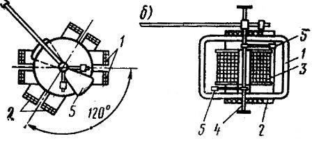 Измерительный механизм логометра электромагнитной системы с Z-образным сердечником