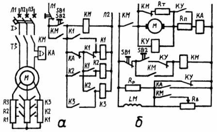 хемы управления в функции тока