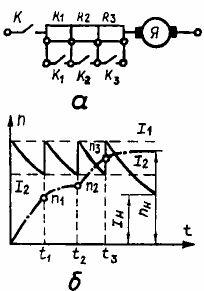 Схемы управления двигателями в функции времени