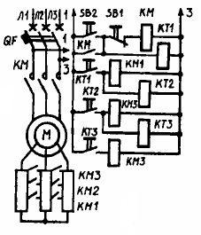 Схема управления в функции времени асинхронного двигателя с фазным ротором