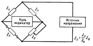 Мостовая схема (схема моста Уитстона)