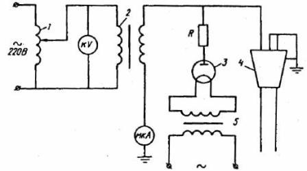 Схема высоковольтной установки для испытания кабеля