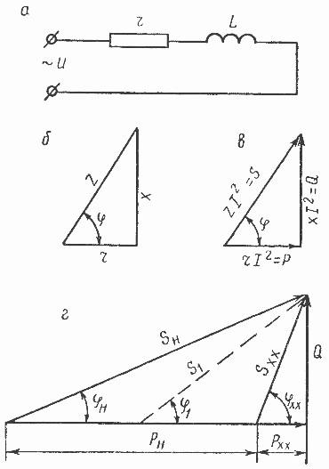 Иллюстрации к объяснению сущности косинуса