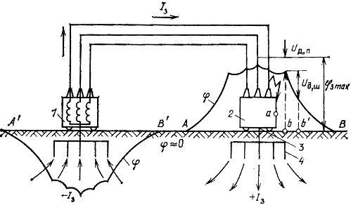 Схема замыкания на корпус в