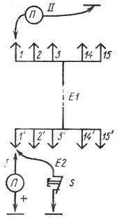 Проверка электрических цепей способом заземления