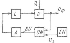 Система автоматического регулирования