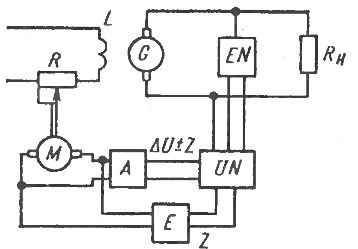 Астатическая система автоматики