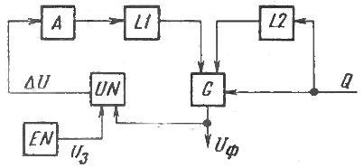 Система автоматики комбинированного регулирования