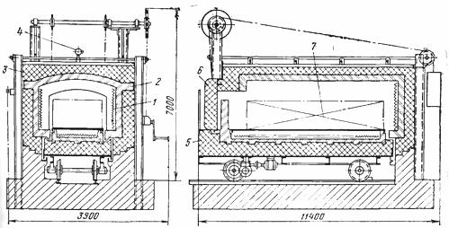 Камерная печь с выдвижным подом