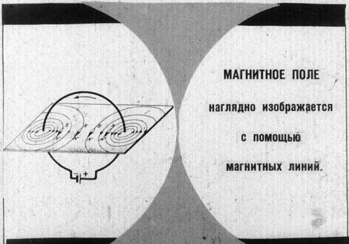 Магнитные линии магнитного поля