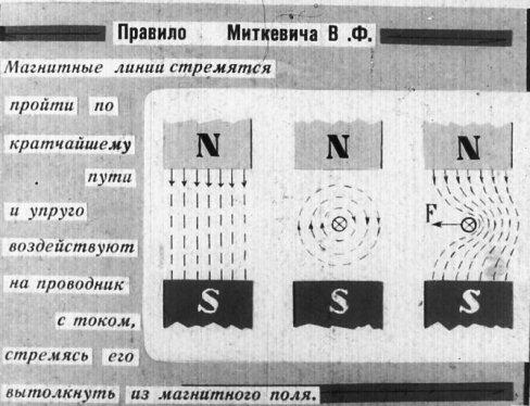 Правило Миткевича