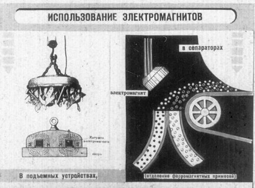 Использование электромагнитов