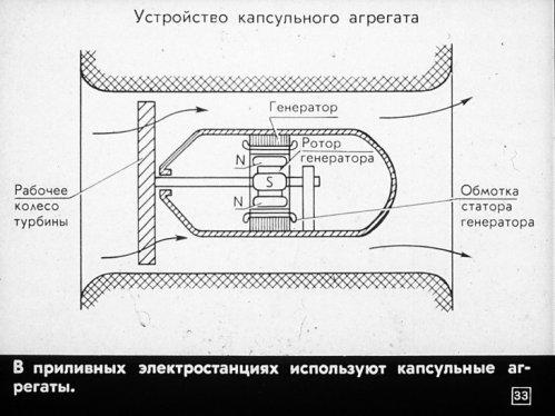 Устройство капсульного агрегата