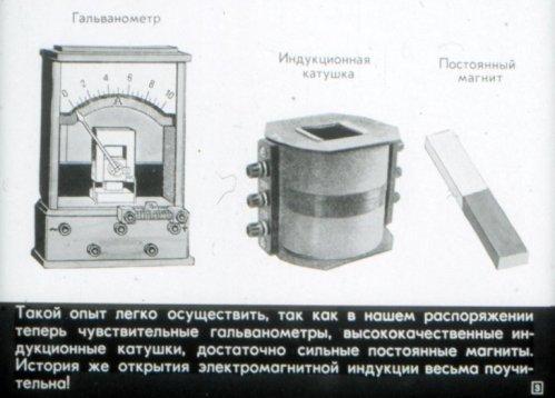 Гальваномерт, индукционная катушка и постоянный магнит