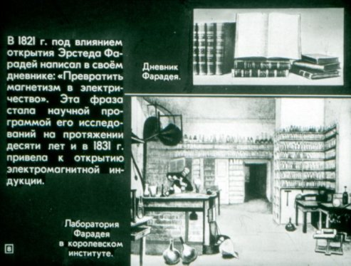 Лаборатория Фарадея