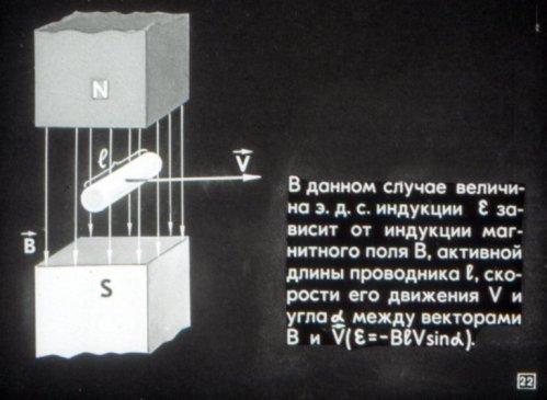э.д.с. индукции