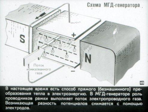МДГ-генератор