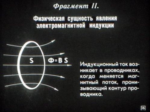 Физическая сущность явления электромагнитной индукции