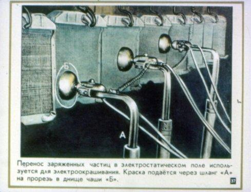 Электроокрашивание