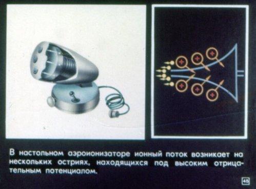 Аэроионизатор