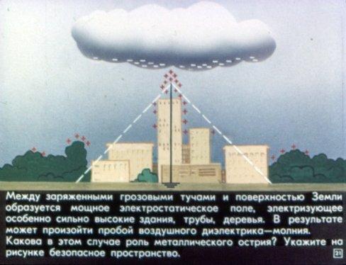 Пробой воздушного диэлектрика - молния