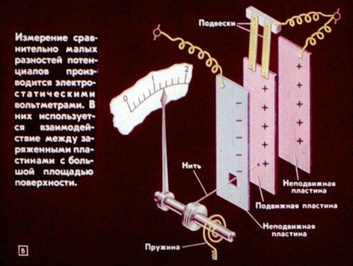 Устройство электростатического вольтметра
