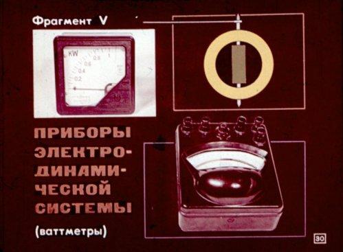 Приборы электродинамической системы