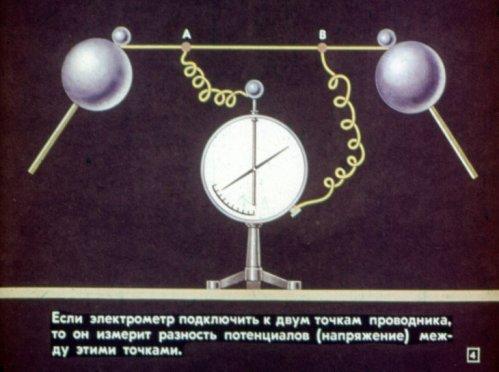 Измерение разности потеницалов