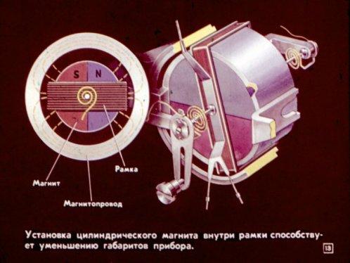 Цилиндрический магнит в измерительном приборе