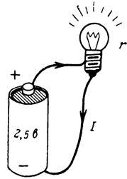 рисунок к примеру 1