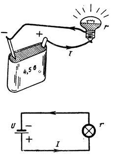 рисунок к примеру 2