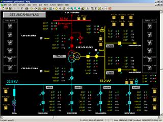 Управление системой телемеханики