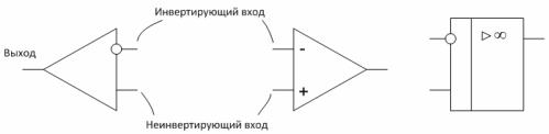Условно-графические обозначения операционных усилителей