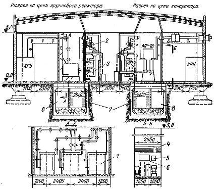 Главное РУ 6 - 10 кВ в одноэтажном исполнении