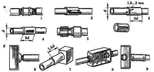 Соединения и вводы стальных труб в коробки