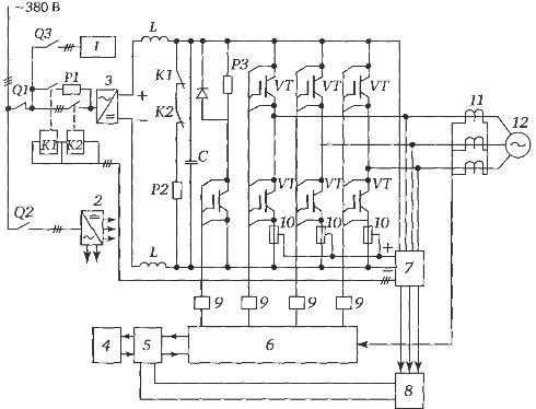 Схема частотного