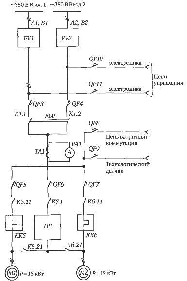 Станция группового управления частотно-регулируемыми электроприводами насосов